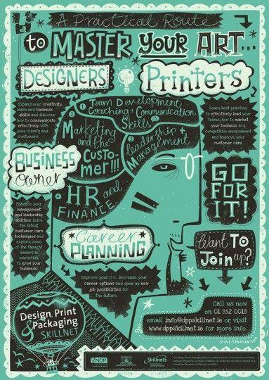 Skillnet Poster by Steve Simpson