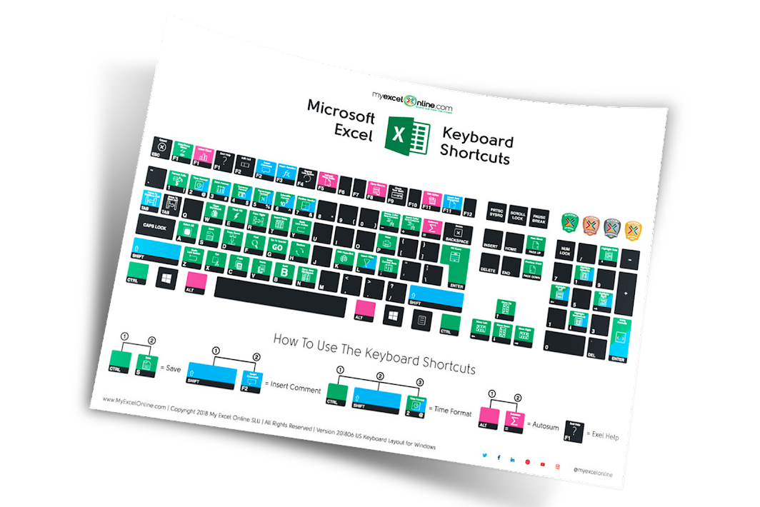 the ultimate excel keyboard shortcuts template for windows