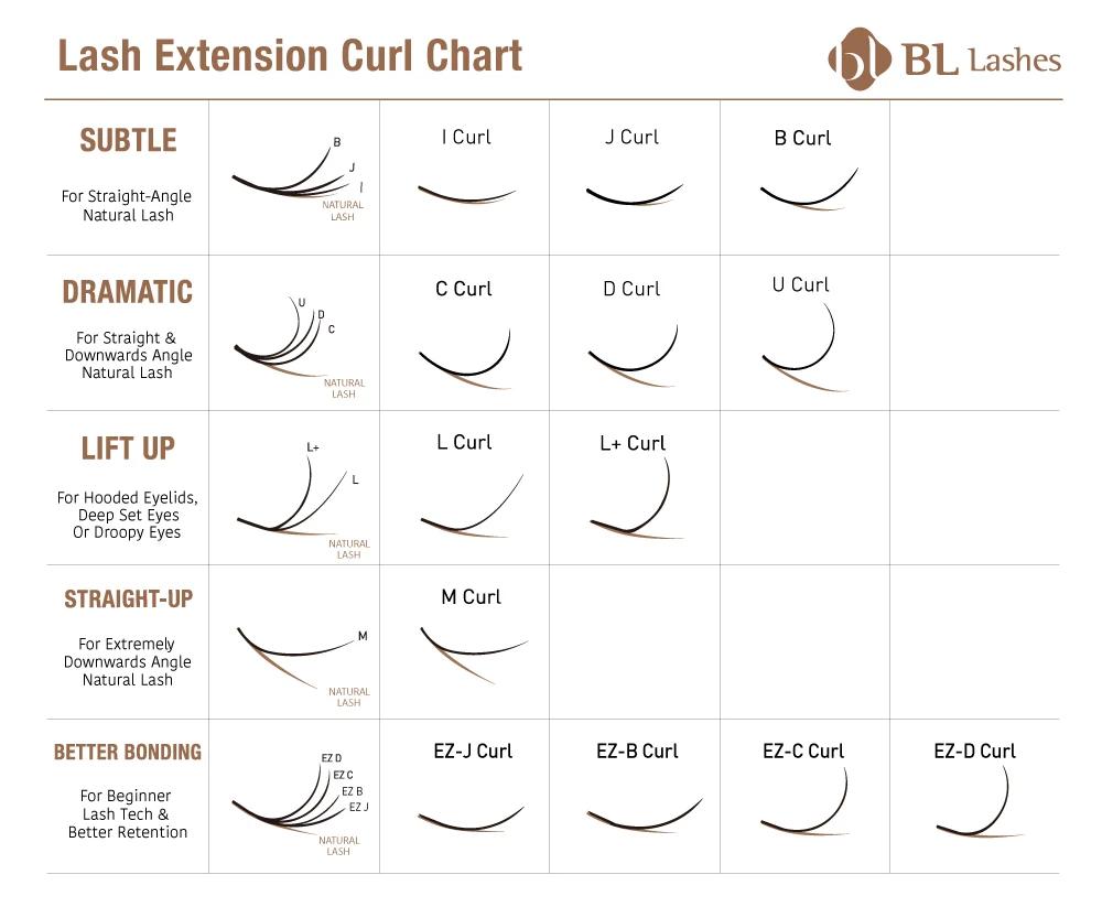 Eyelash Extensions Chart - BL Lash Extension Supplier
