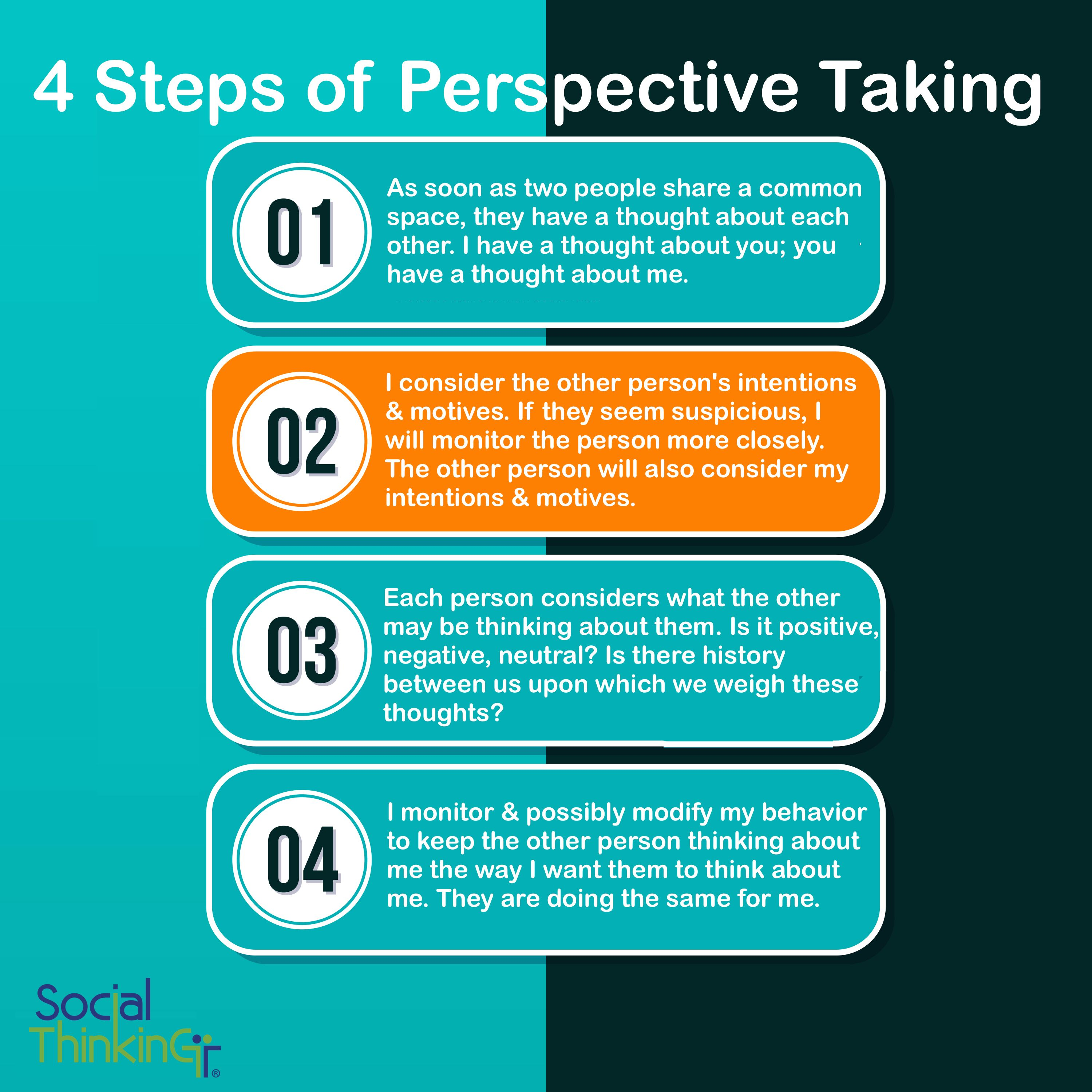 Social Behavior Starts With Social Thought The Four Steps