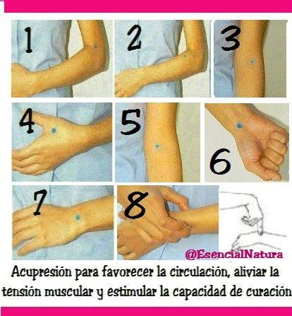 puntos de acupuntura para circulacion en piernas