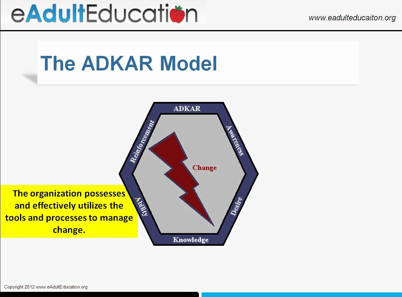Adkar model change management pdf