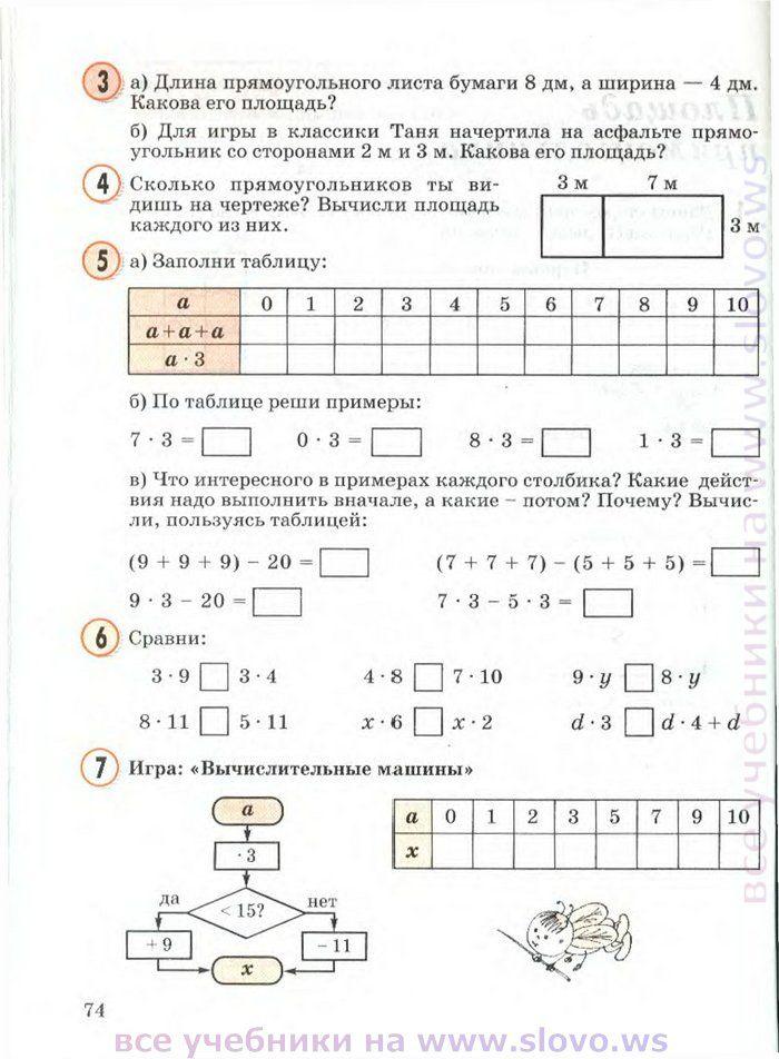 Готовые тесты по биологии смирнова с ответами 7 класс