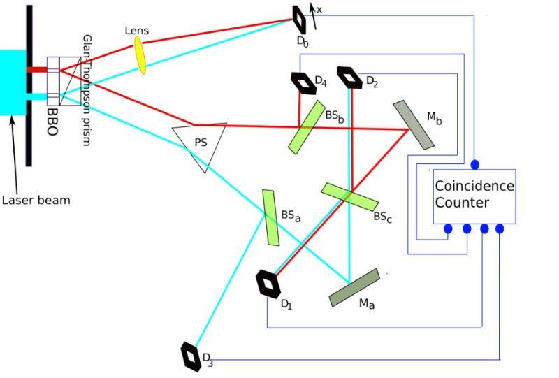 The Quantum Eraser