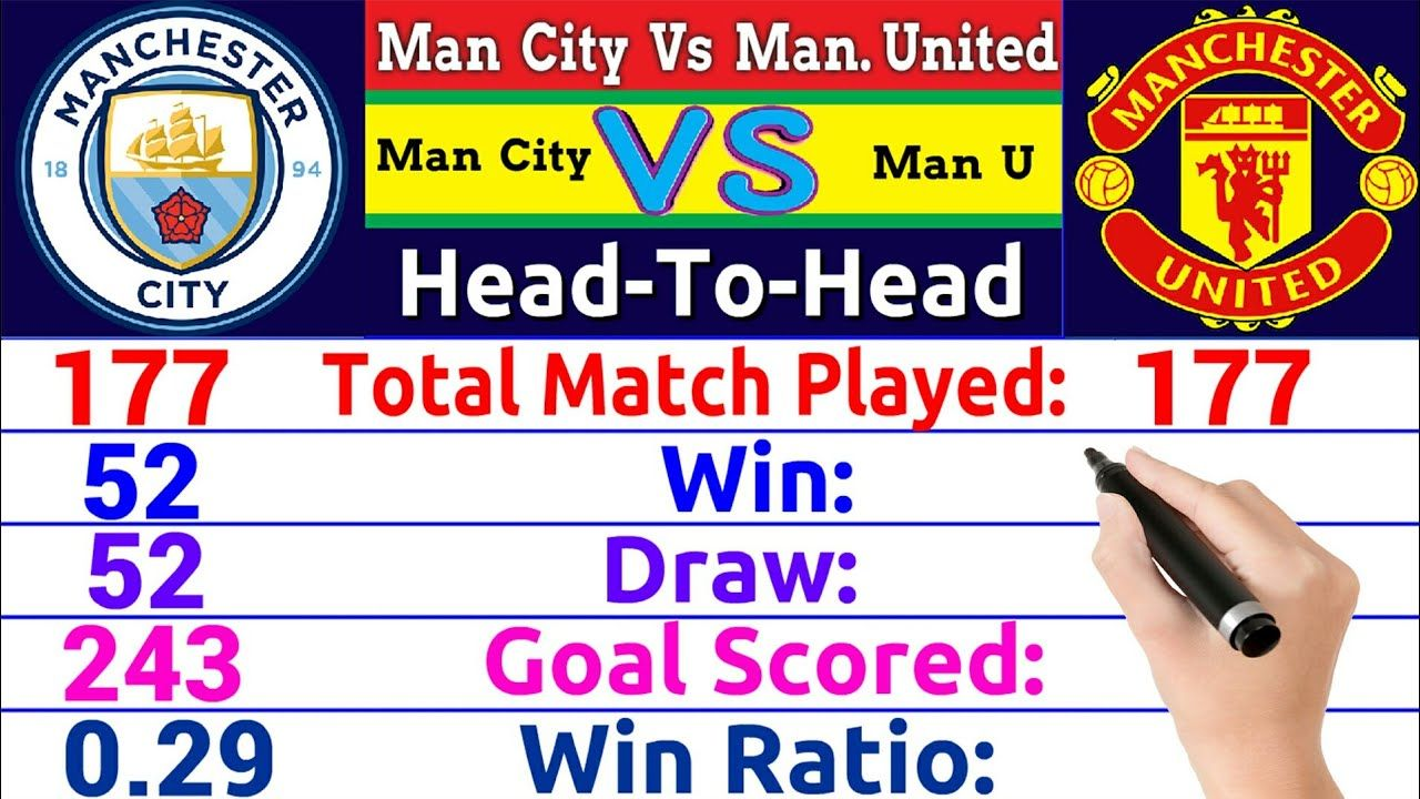 Manchester City Vs Manchester United Rivalry Comparison Manchester City Manchester United Manchester