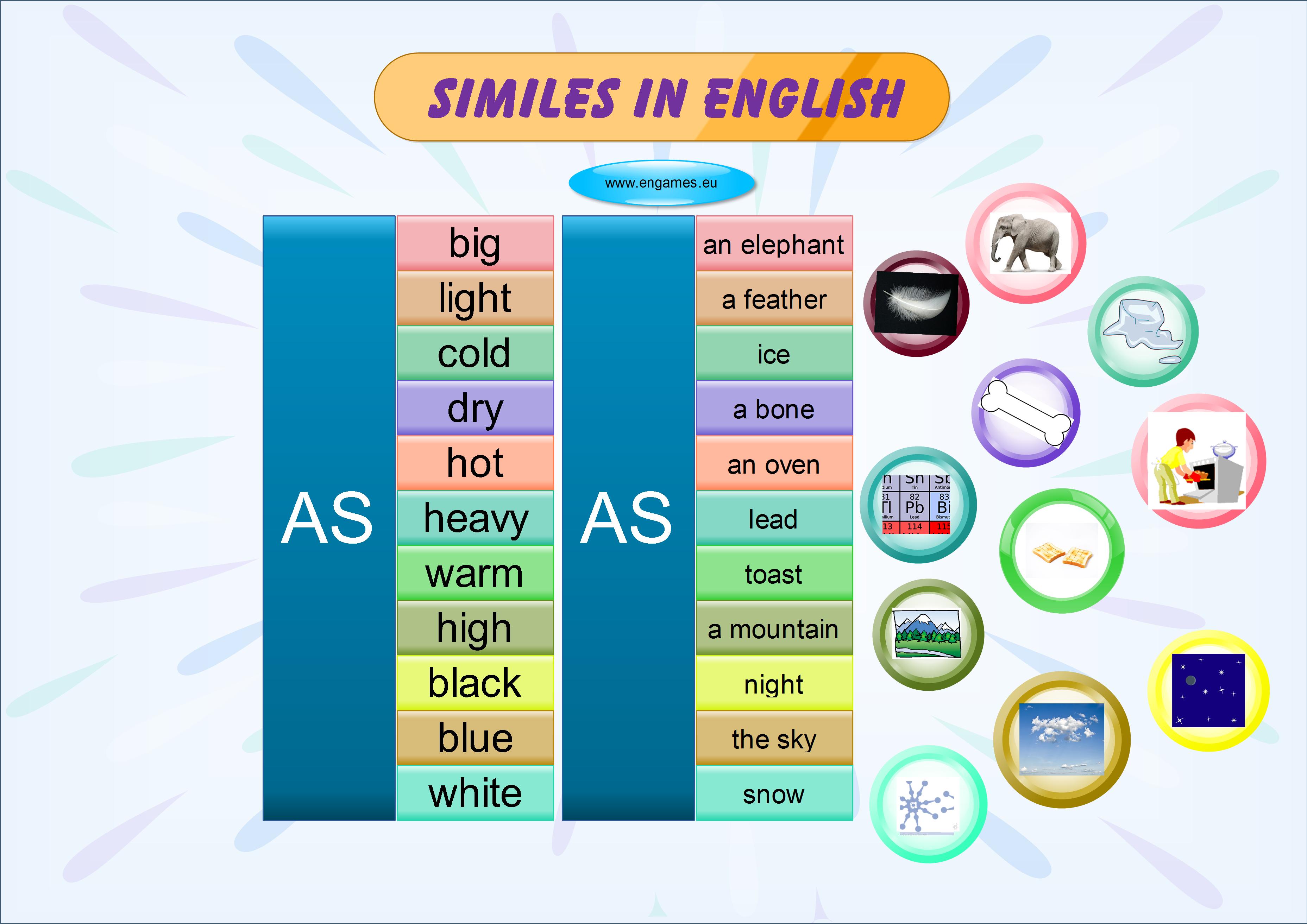 Similes mind map | Teaching English | Pinterest | English ... - photo#46