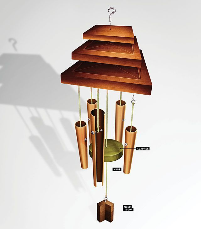 How to Make Wind Chimes Easily is part of Upcycled Crafts Reuse Wind Chimes - This simple assemblage of pipe, twine, screws, and lumber can coax a sweet song from a gentle breeze  Follow our plans to build it in one afternoon