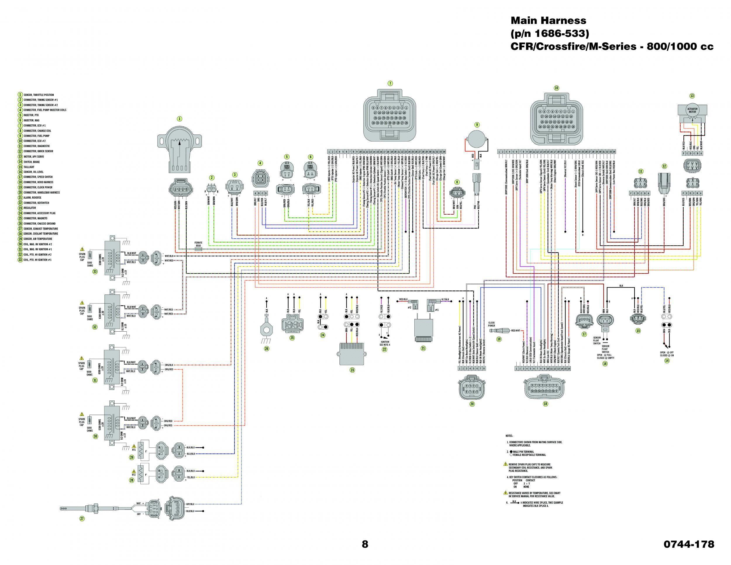 2011 Polaris Ev Wiring Diagram