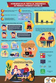 Cara belajar yang efektif dan menyenangkan