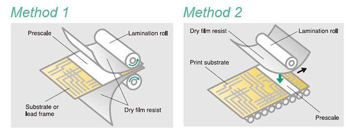 How To Measure Tactile Pressure Easy And Precise Pressure Profile Visualization Keywords Printed Circuit Board Manu Printed Circuit Board Circuit Board Fuji