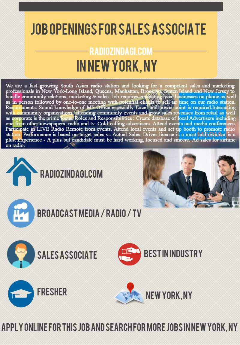 JobOpenings For Sales and Marketing Professionals in