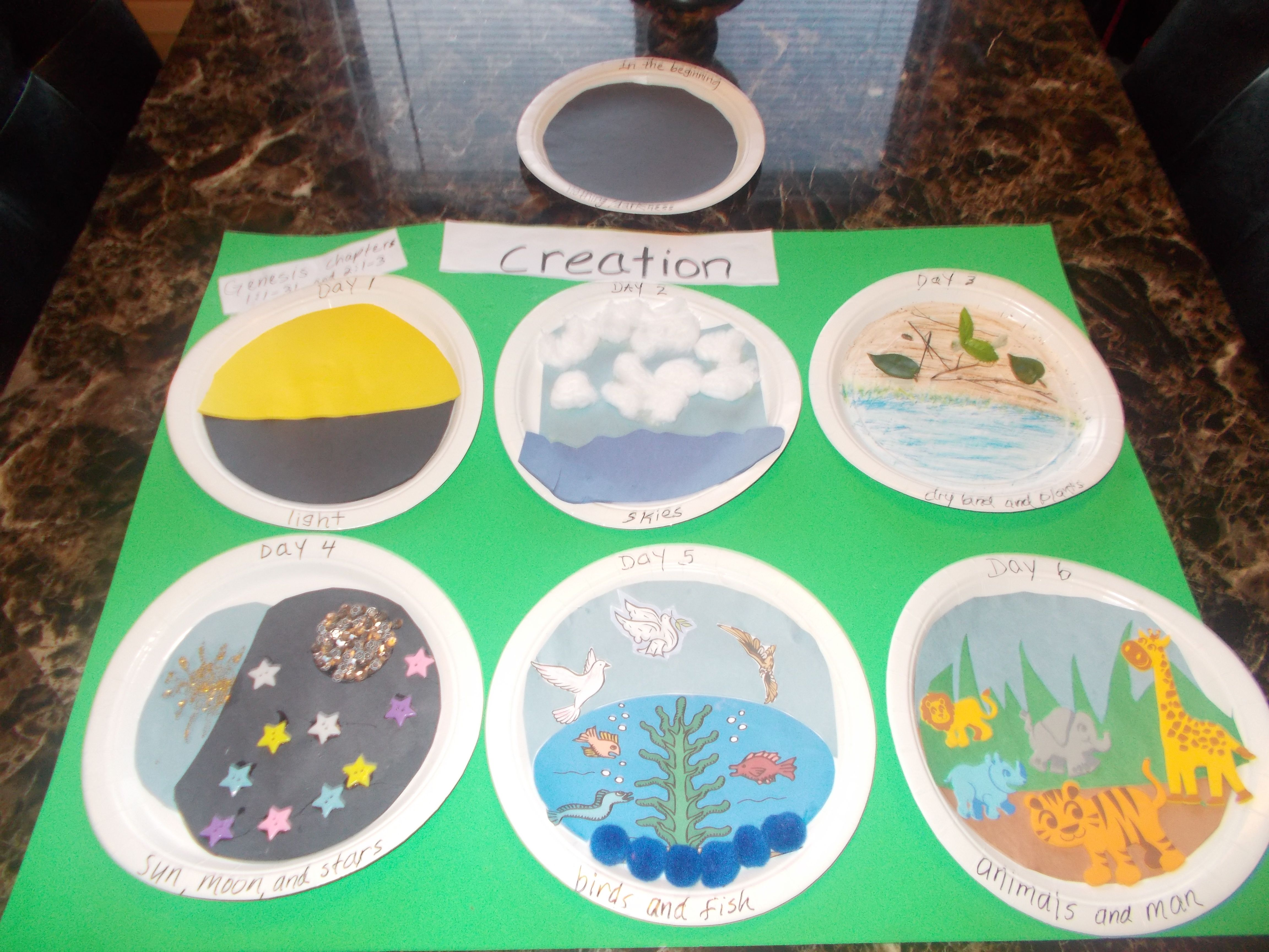 Craft for creation story - Teaching Bible Stories To Children Creation Crafts With Snack Ideas