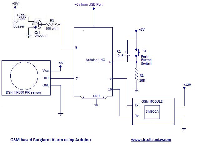 Gsm based Burglar Alarm using Arduino and PIR Sensor | arduino ...