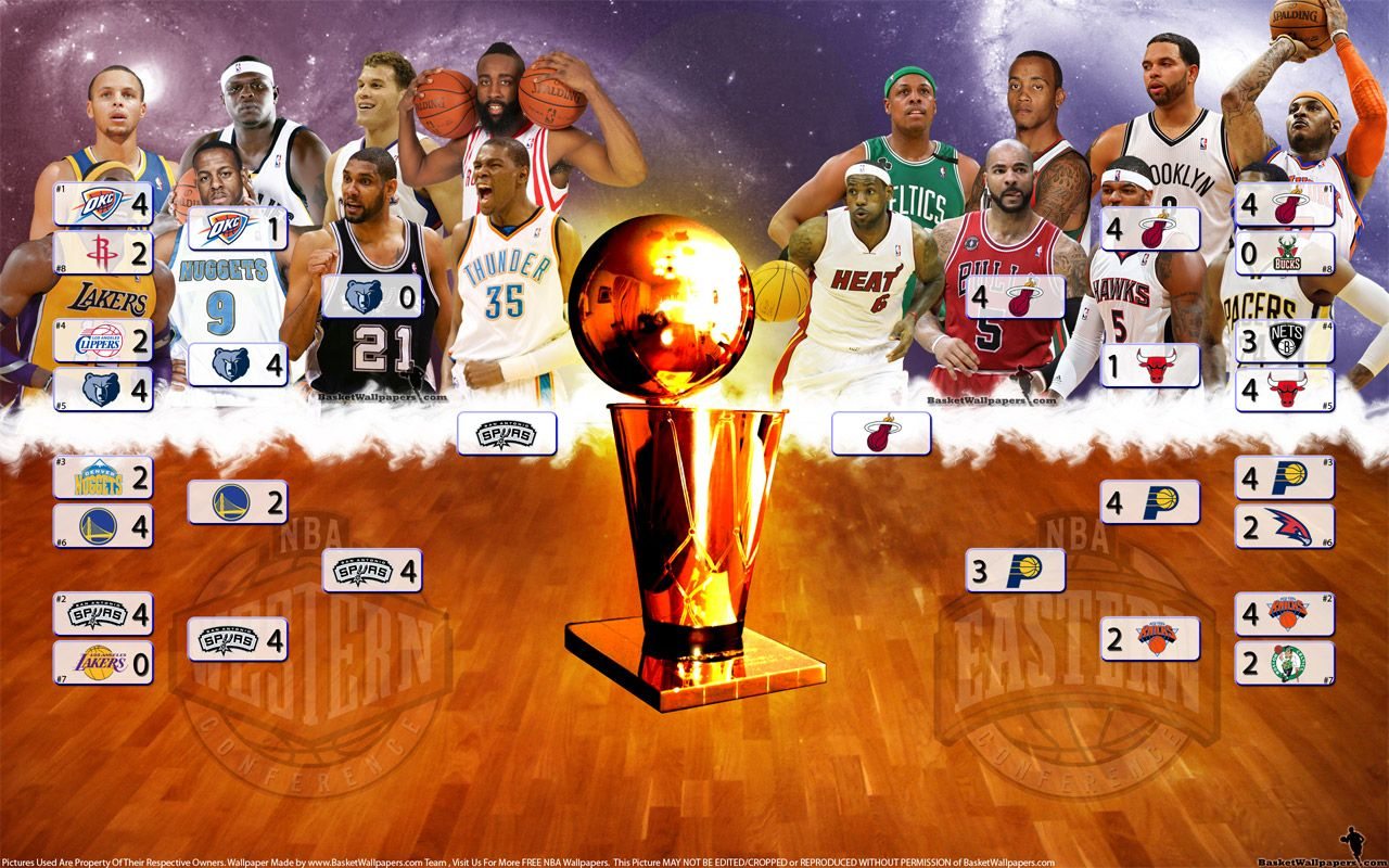 Playoffs Bracket Update 2013 Nba Finals Are In Front Of Us Heat Won Game 7 Of Eastern Conference Finals And Will Play Again Nba Playoffs Nba Nba Wallpapers