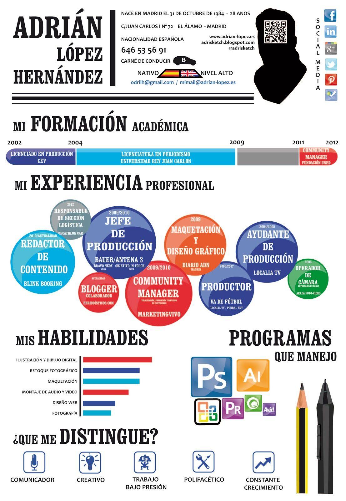 Curriculum en infografía | Destaca tu CV con un diseño de infografia ...
