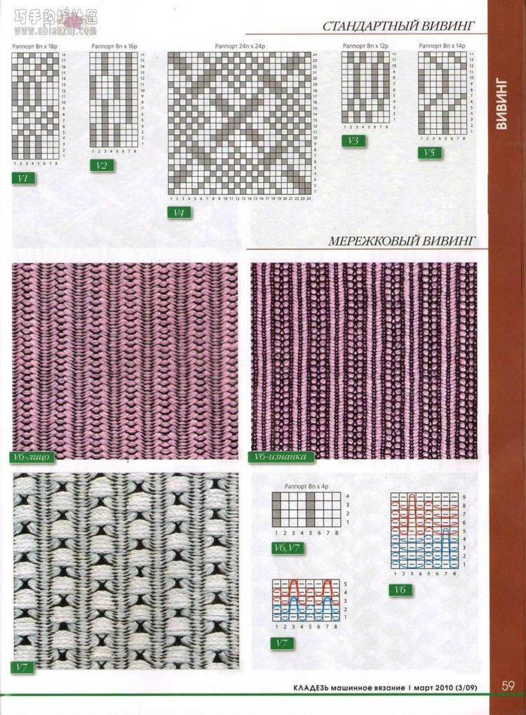 Knitting Machine stitch patterns | Tejido a máquina | Pinterest ...