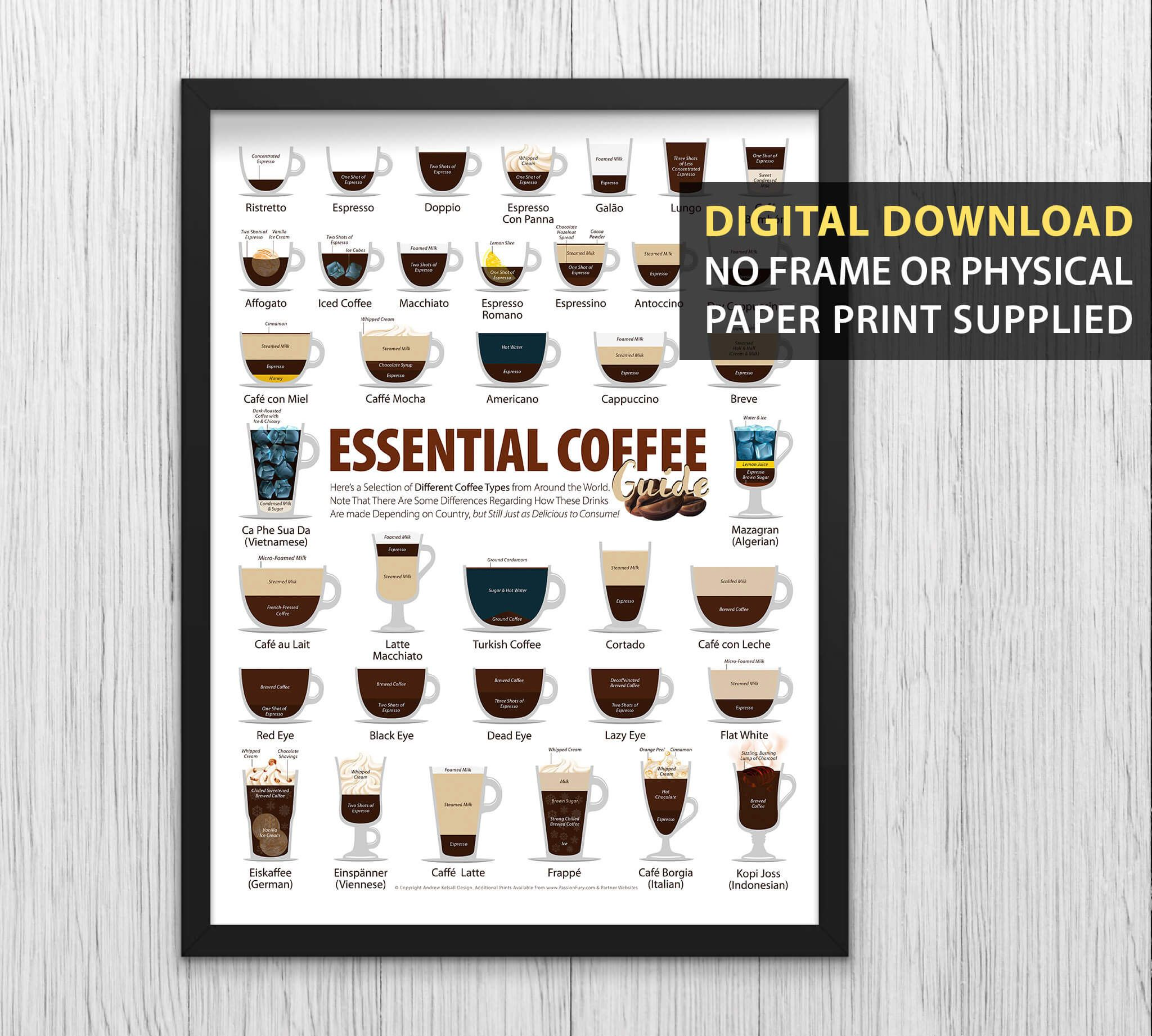 Coffee Types Chart Instant Download Rustic Vintage