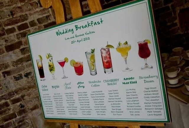 Cocktail Themed Table Plan