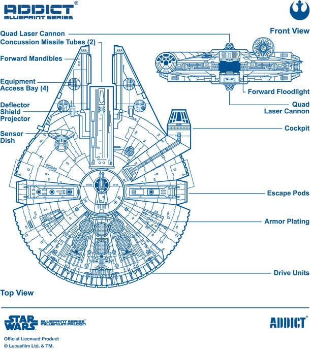 Addict X Star Wars Millenium Falcon Blueprint - Lega Nerd Graphics - new blueprint and model question paper for class xi