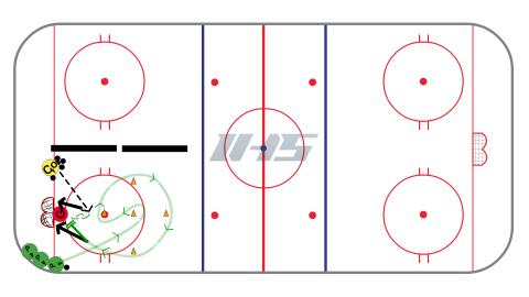 5 Cone 2 Shot Station Ice Hockey Drill Hockey Drills Hockey Drill