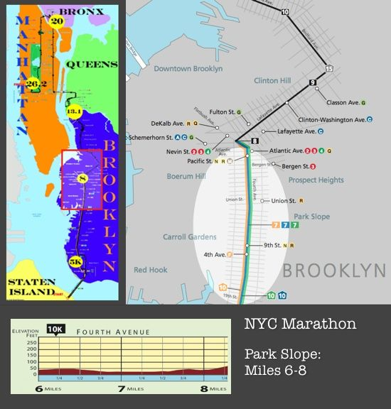 I Ll Show You Proving Yourself On 4th Ave In Nycm Nyc Marathon Map Nyc Marathon Training Playlist