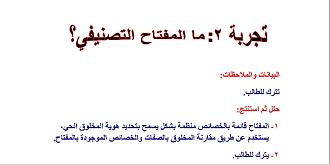 الأحياء أول ثانوي الفصل الدراسي الأول Math Arabic Calligraphy Math Equations