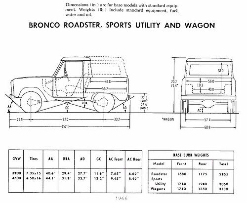 1966 Specs Ford Bronco Classic Bronco Old Ford Bronco
