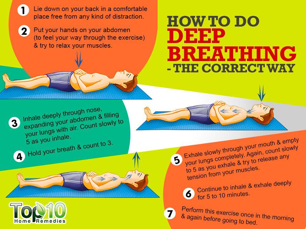 High Blood Pressure | Deep breathing exercises, Health ...