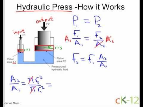 Hydraulic Press Juicers Civil Engineering Design