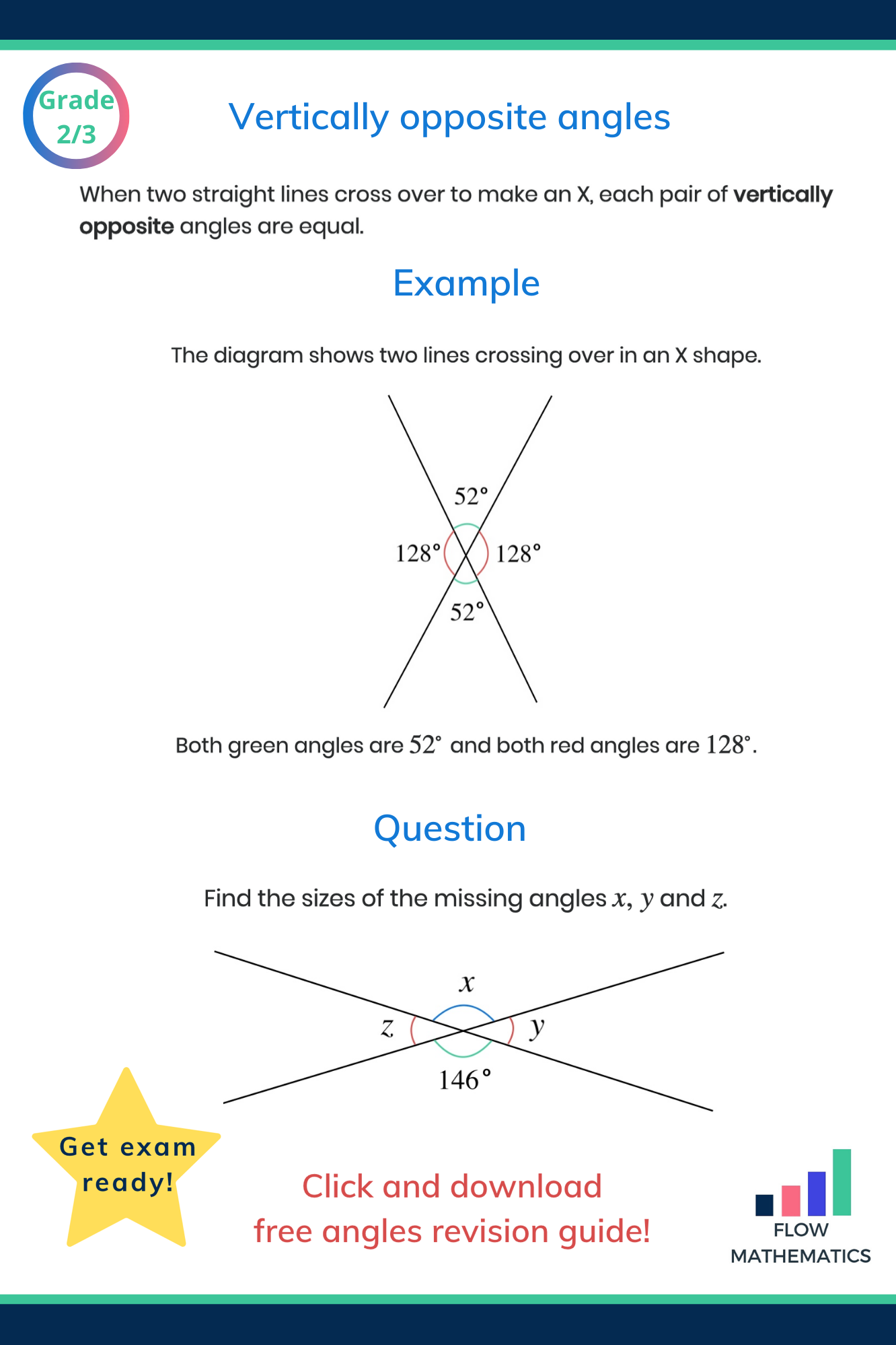 Angles Revision Guide In