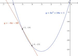 Rumus Integral Dan Tabel Integral Kalkulus Contoh Soal Dan Jawaban Kalkulus Matematika Belajar