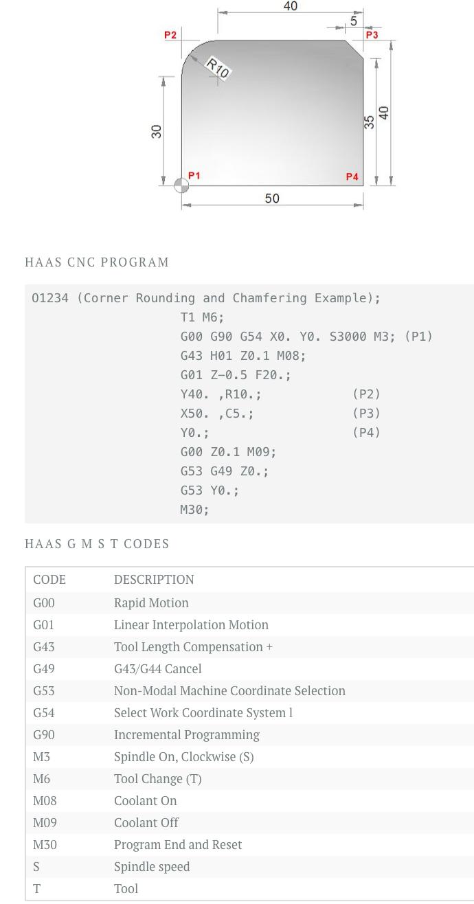 CNC Code Examples Image & Code https//www.appaha.mobi/p