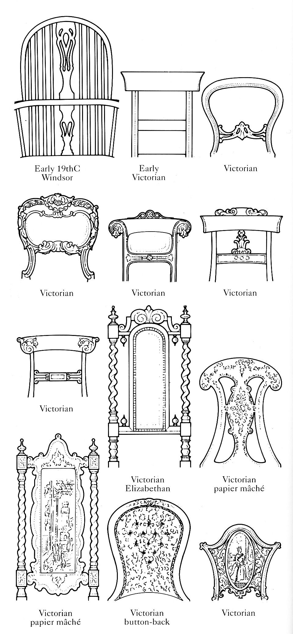 Diagram Of British Chair Backs Early 19th Century To Victorian Antique Furniture Vintage Victorian Furniture Vintage Furniture
