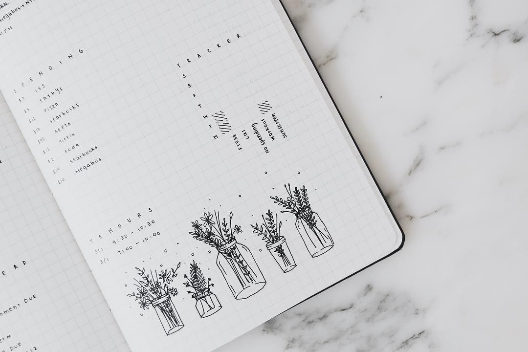 Bullet journal weekly layout minimalist layout plant for Minimal art journal