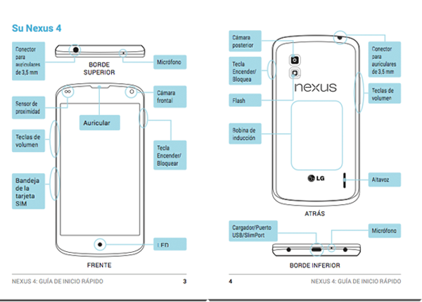Manual de usuario del LG Nexus 4