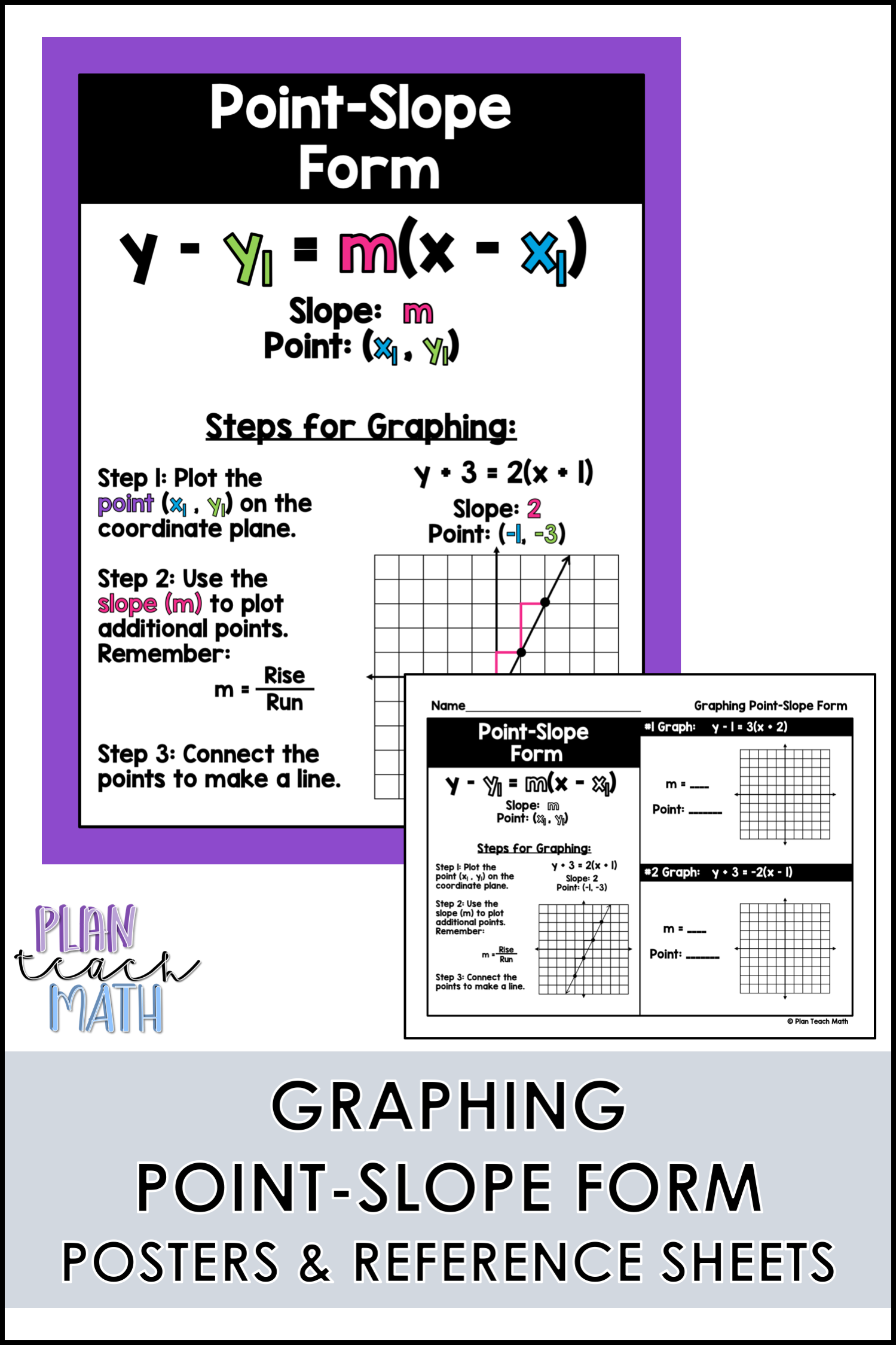 Graphing Point Slope Form
