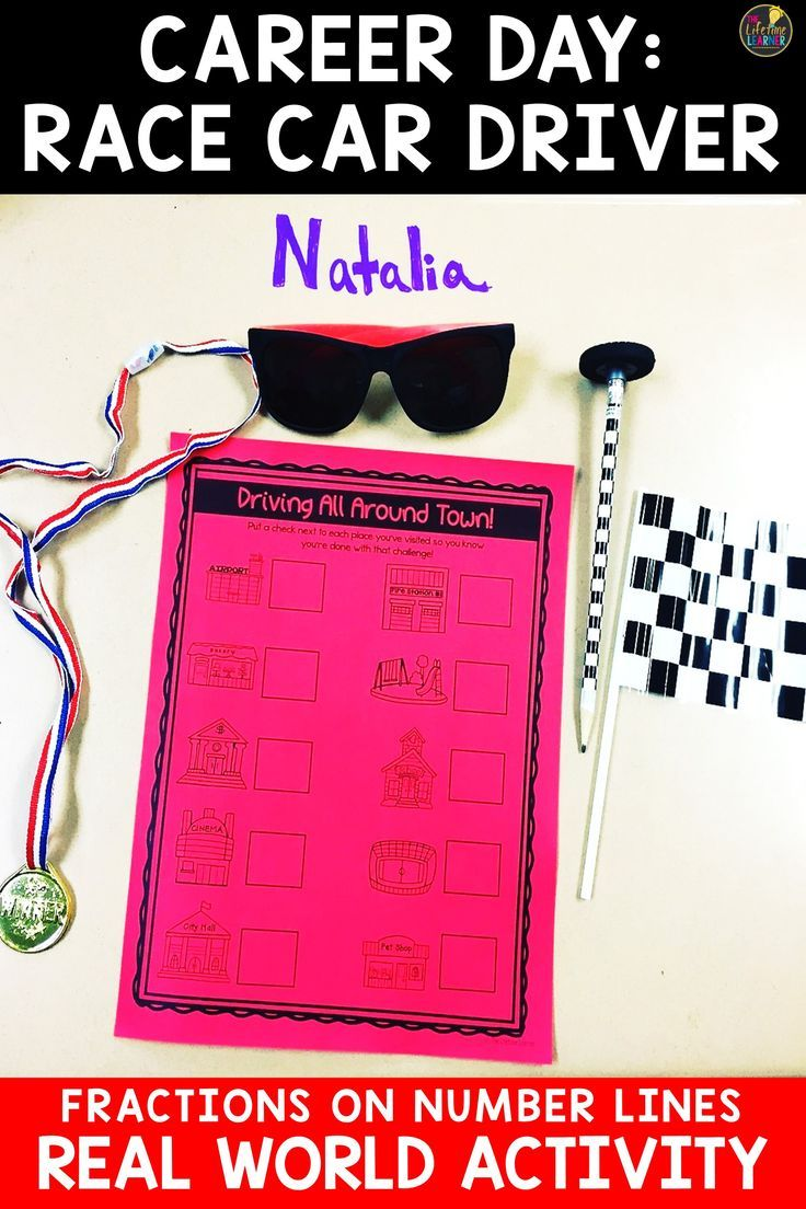 Fractions on a Number Line Game | Race Car Classroom Transformation