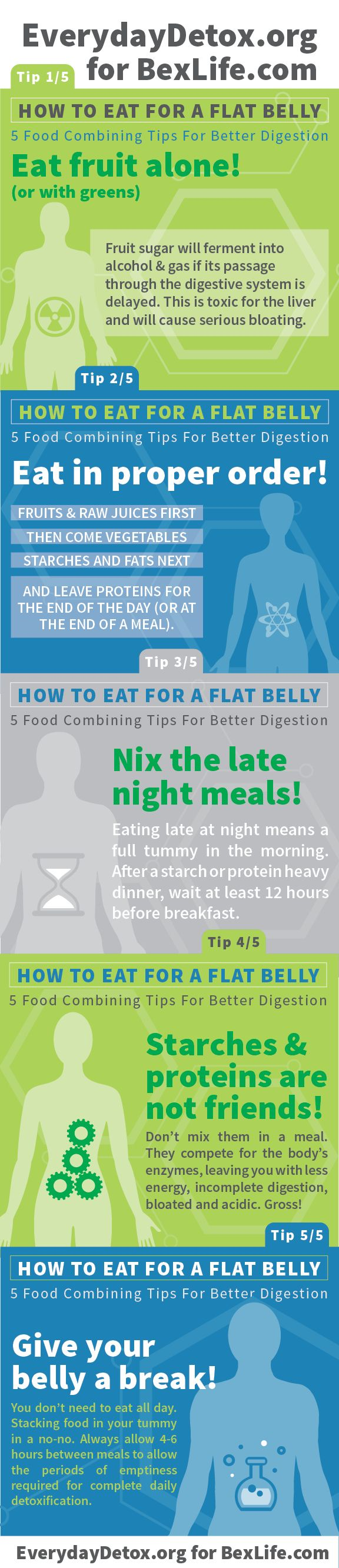 How to Get a Flat Belly in 5 Days: 5 Easy Diet Tips (VIDEO