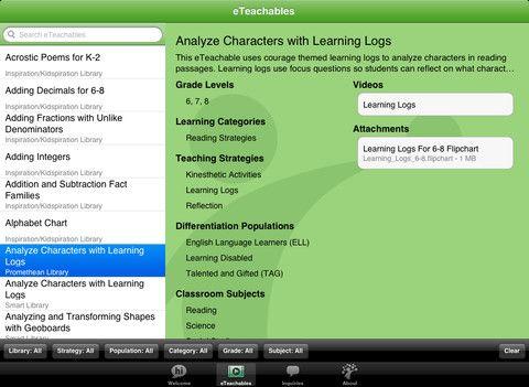 Professional Development To Help Educators Integrate Technology Into