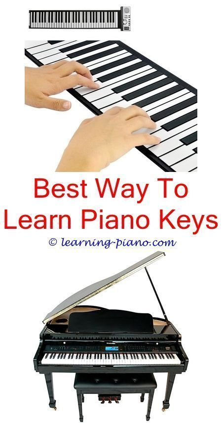 Pianochords Best Piano Learning Software Learning Easy Piano