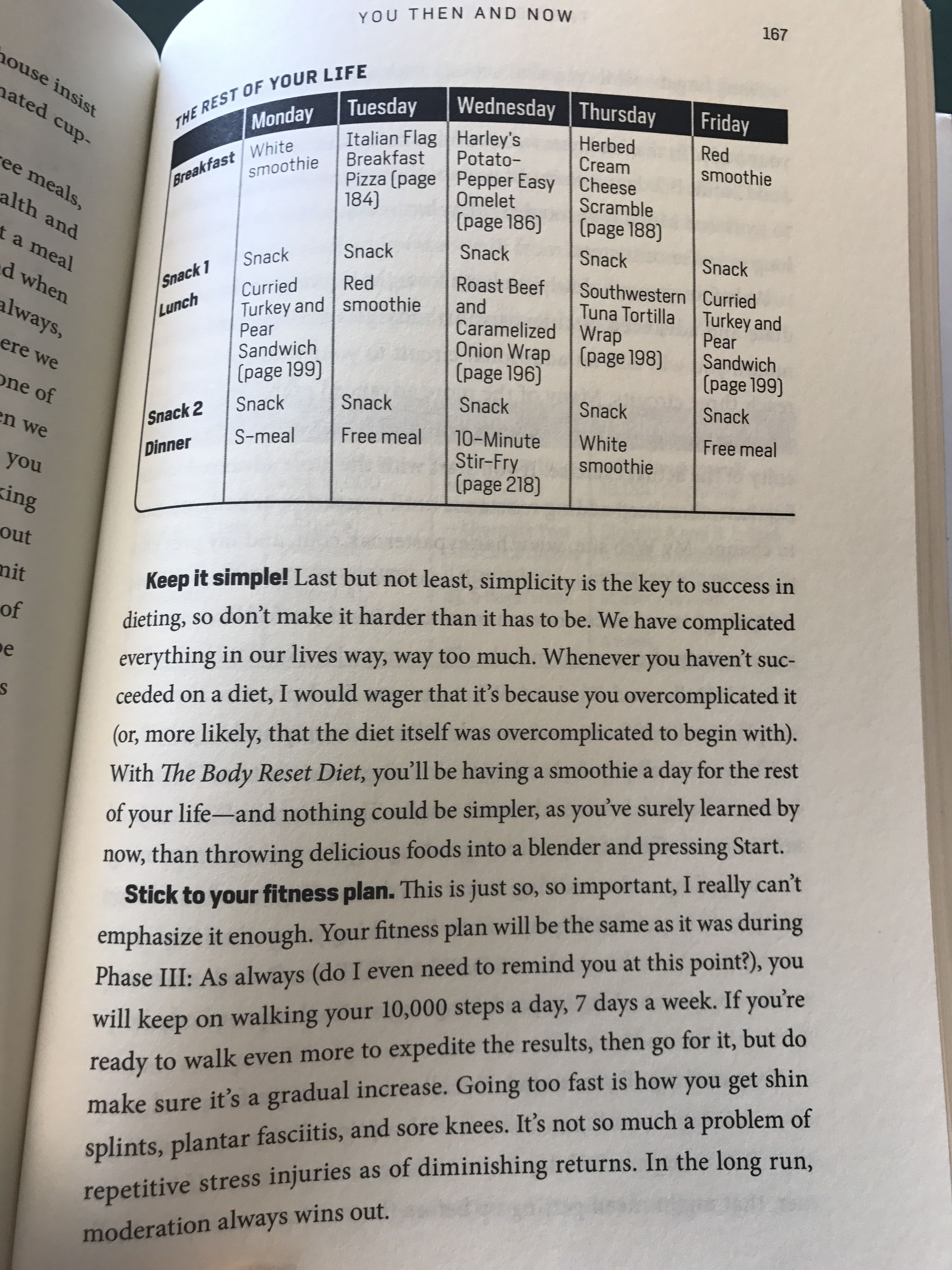Pin By Jaclene Solis On Body Reset Diet Harley Pasternak Body Reset Body Reset Diet Diet Smoothie Recipes
