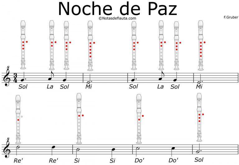 Noche De Paz Con Flauta Dulce Notas Explicadas Pdf Notas De Canciones Flauta Dulce Notas Noche De Paz