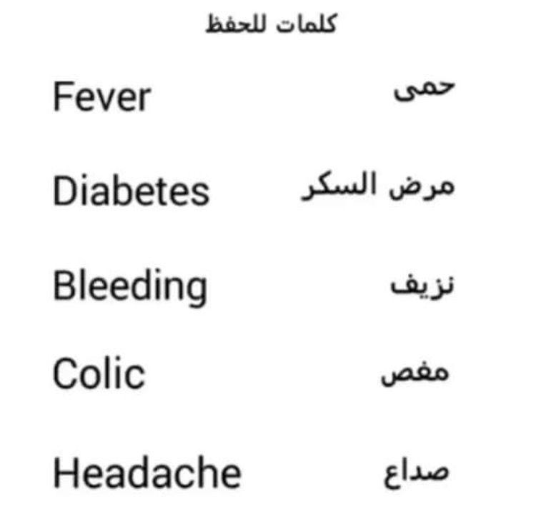 Learning Arabic Msa Fabiennem English Words Learn English Vocabulary Learn Arabic Language