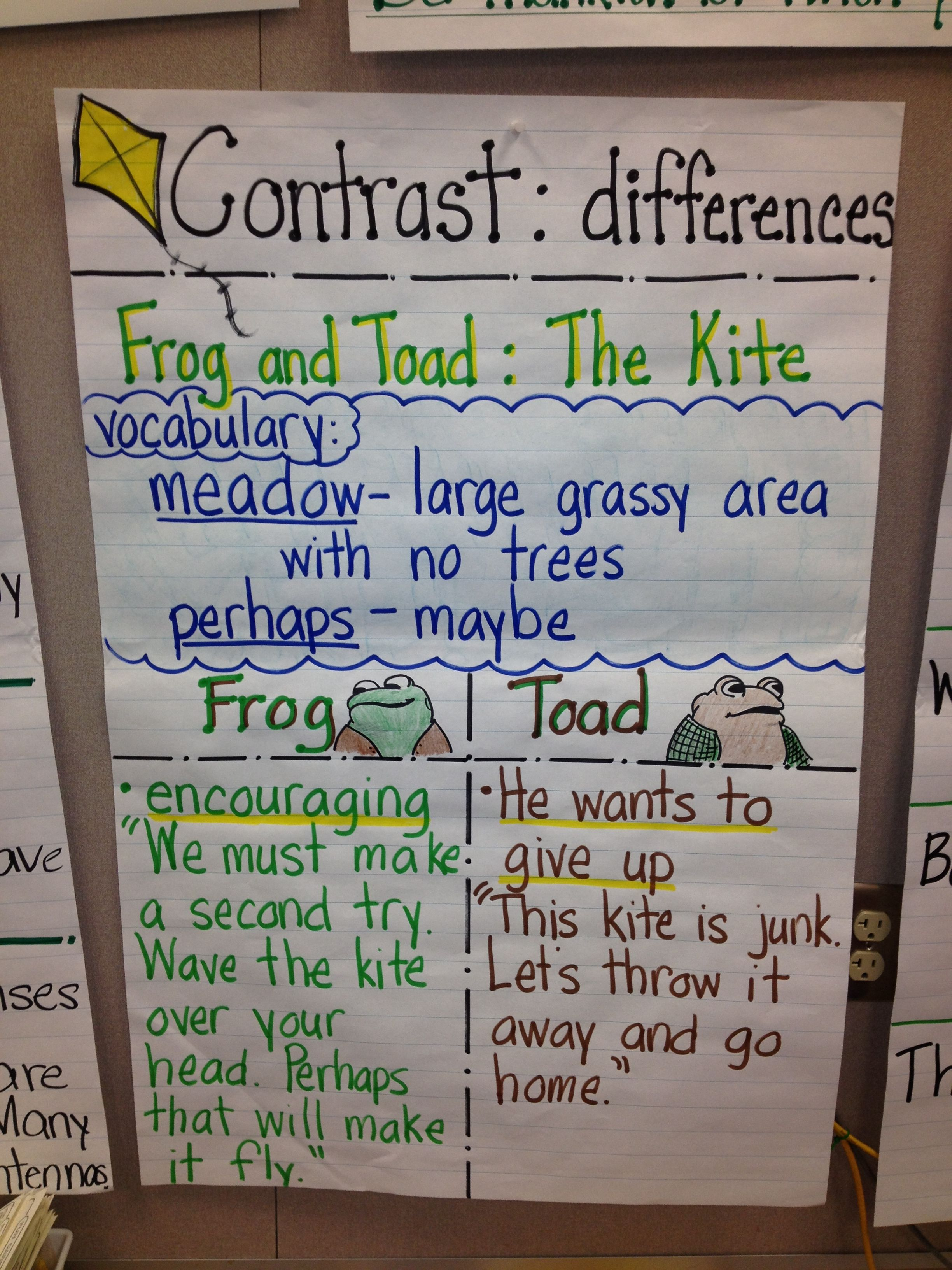 Frog And Toad The Kite