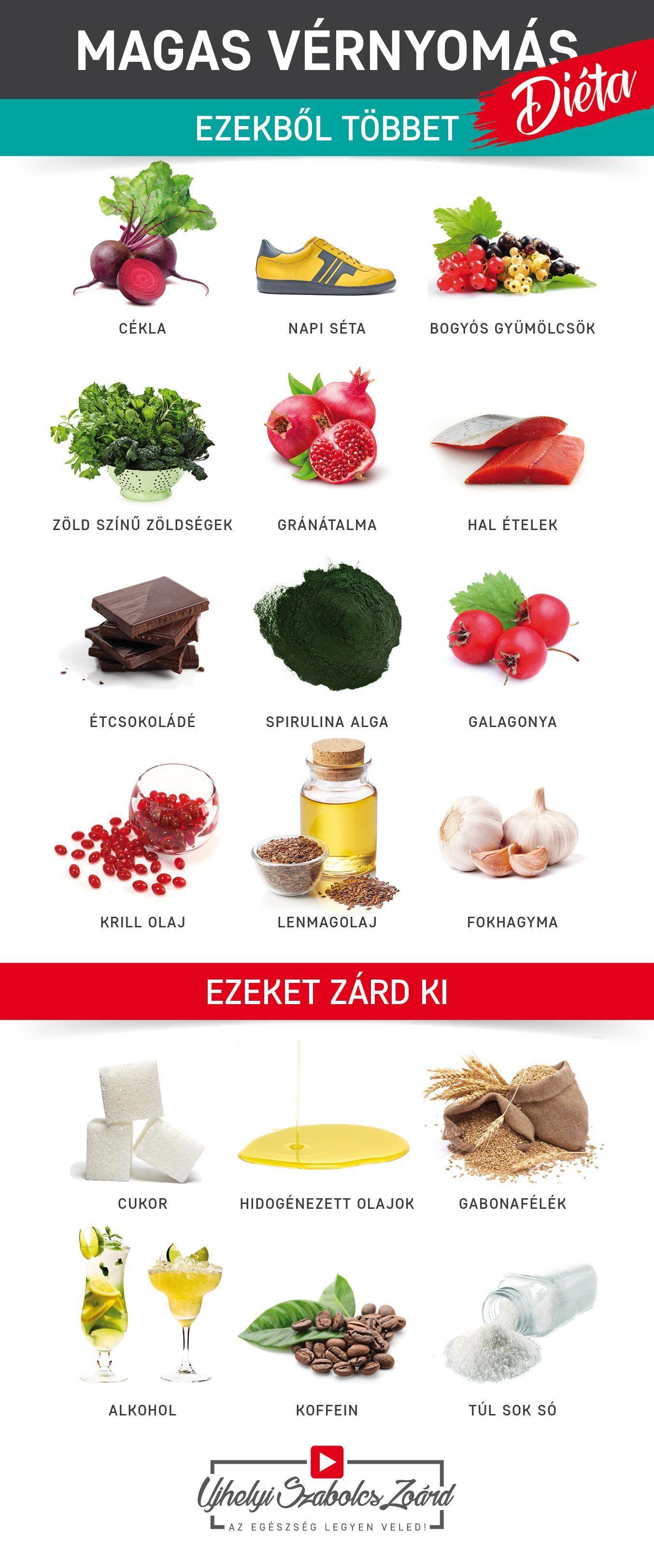 magas vérnyomás életmód étel hideg kéz magas vérnyomás