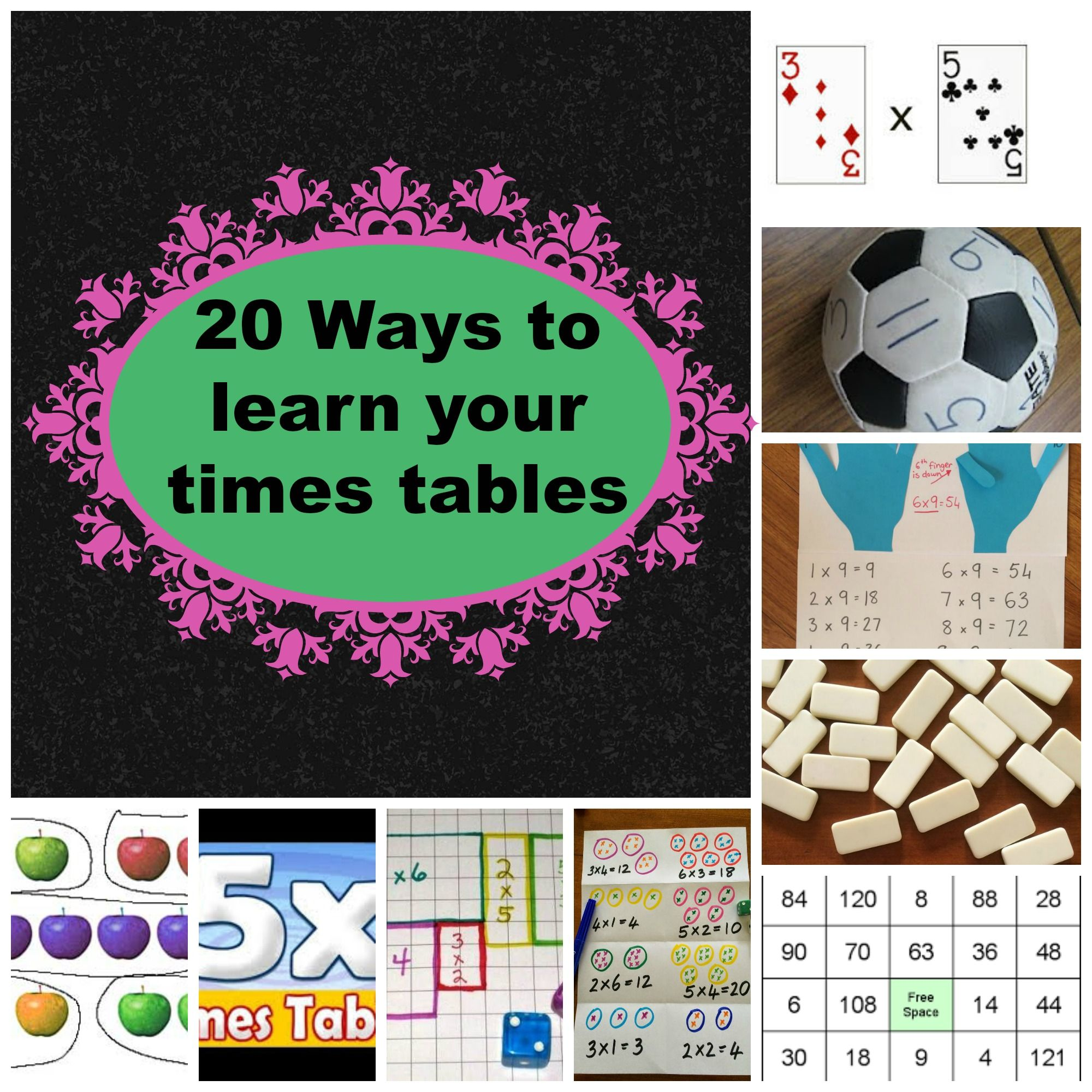 Worksheet New Work Maths Tables 20 easy ways to help your children learn their multiplication facts times tables
