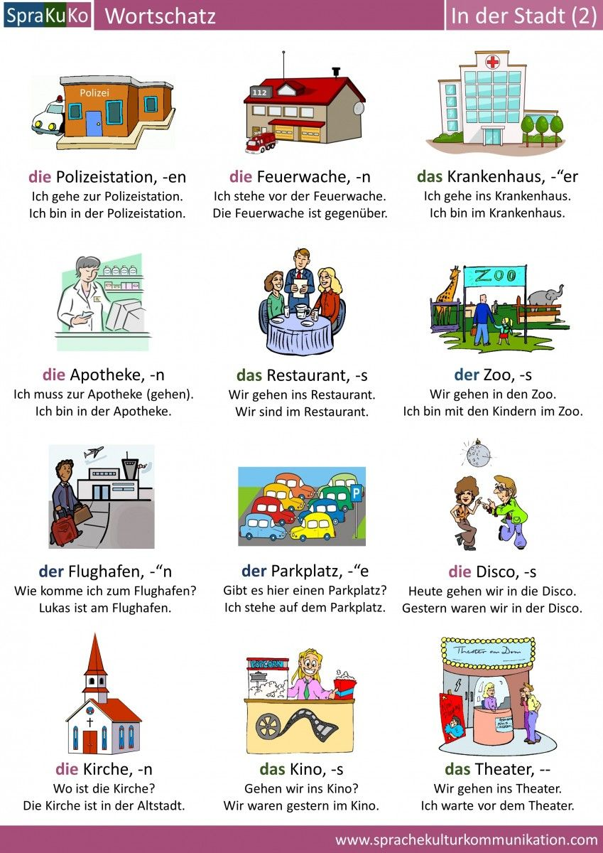 Wortschatz In Der Stadt Deutsch Lernen Deutsch Deutsch Wortschatz