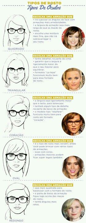 5911341a6c164 Tipos de Óculos para cada rosto