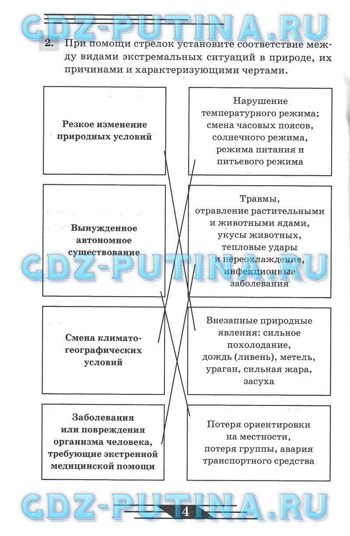 Решениея и ответ ы к робочей тетради богданович 2 класс