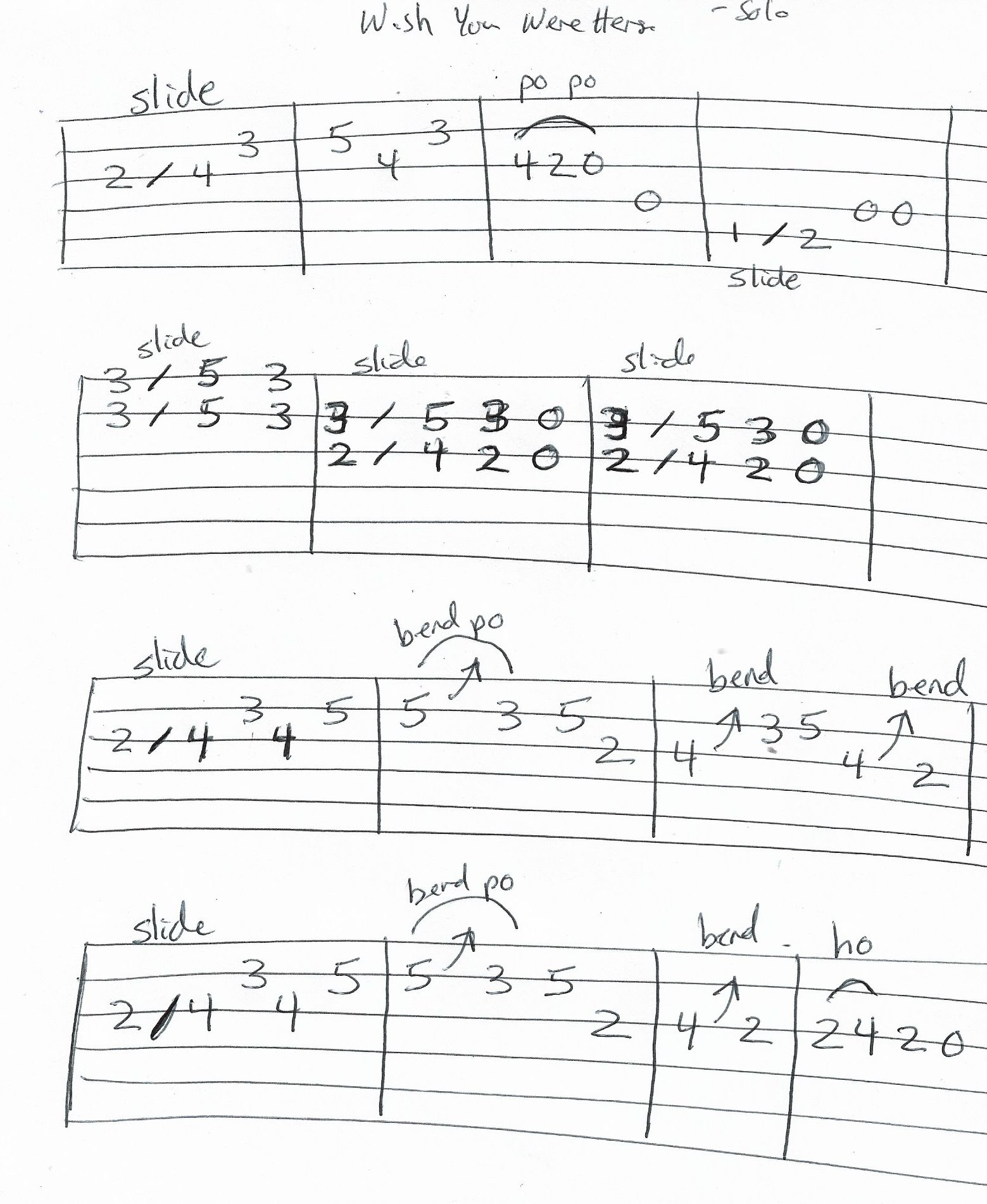 Easy Guitar Chords Wish You Were Here Pink Floyd